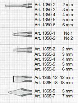 Kraftwerk 1374 Meissel-Splintentreiber-/Durchschlag-Satz 17-tlg.