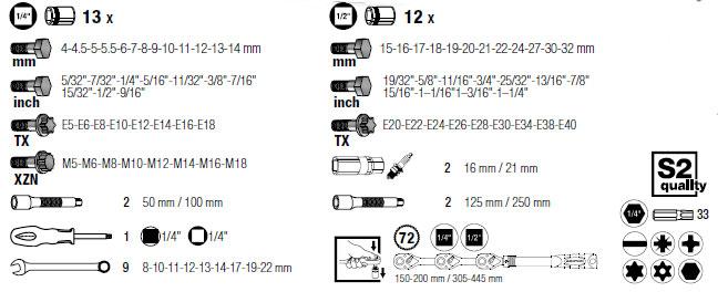 Kraftwerk 2034 metallic COMBI Steckschlüsselkoffer 1/4 + 1/2 Zoll 81-tlg.
