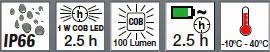 Kraftwerk 32057 Wiederaufladbare COB LED-Pen Light 1 Watt