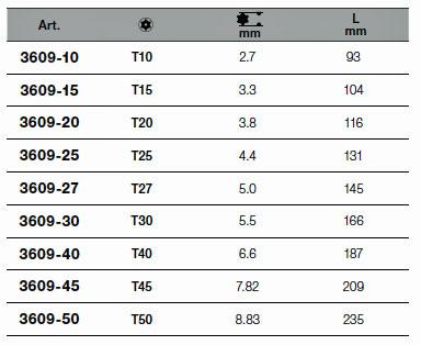 Kraftwerk 3609 Torx®-Stiftschlüssel-Satz 9-teilig, extra lange Ausführung