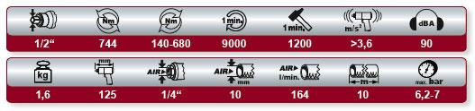 Kraftwerk 3834 Druckluft-Schlagschrauber 1/2