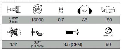 Kraftwerk 3842 Druckluft-Winkelstabschleifer