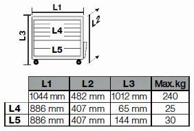 Special Edition extra breiter Werkstattwagen CINCO mit 7 Schubladen, unbestückt
