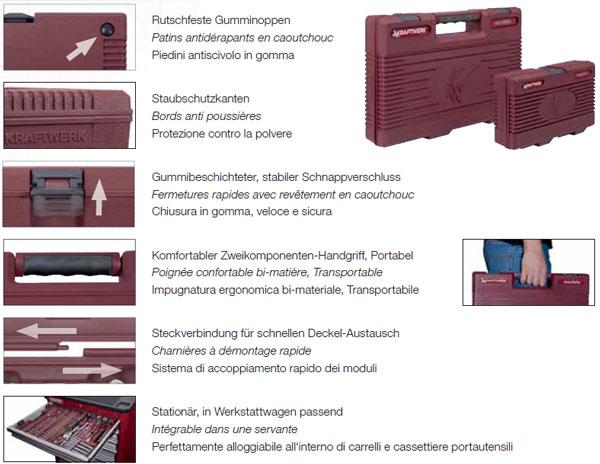 Das modulare Werkzeugkoffer-Programm von KRAFTWERK®