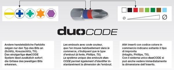 duoCode-Bit-Einsätze mit Farbkennzeichnung